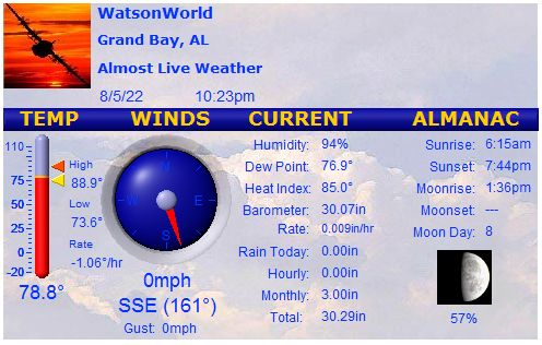 Almost Live Weather from WatsonWorld